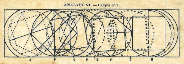 Applied Dynamic analyses (2)